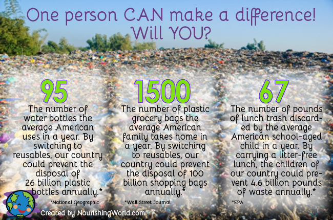 One person can make a difference! Will YOU?