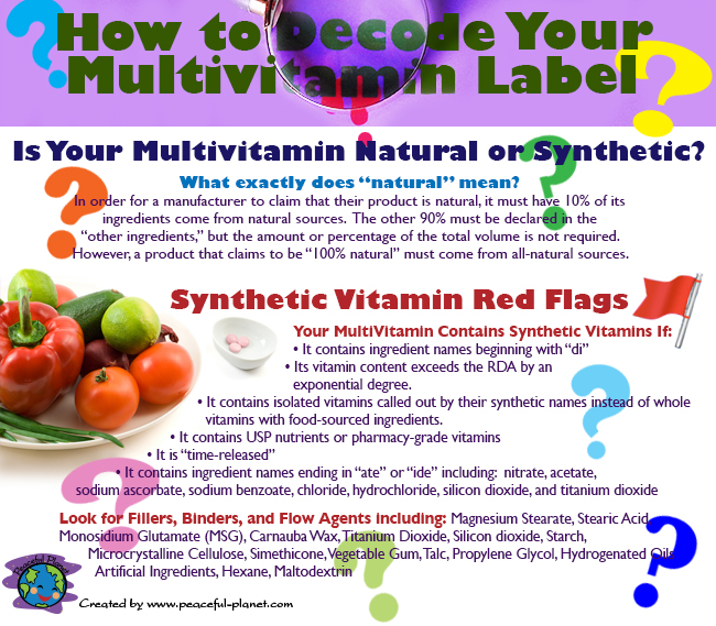 the difference between natural and synthetic vitamins