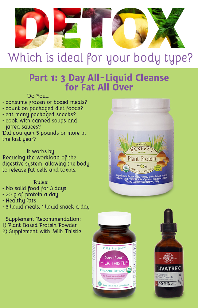 Detox: Which Is ideal for your body type? Part 1: 3 Day All-Liquid Cleanse for Fat All Over
