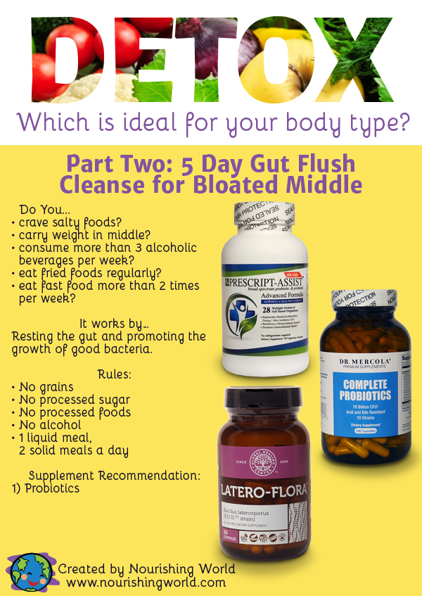DETOX: Which is ideal for your body type? Part two: 5 Day Gut
