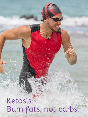 Ketosis: Burn fats, not carbs